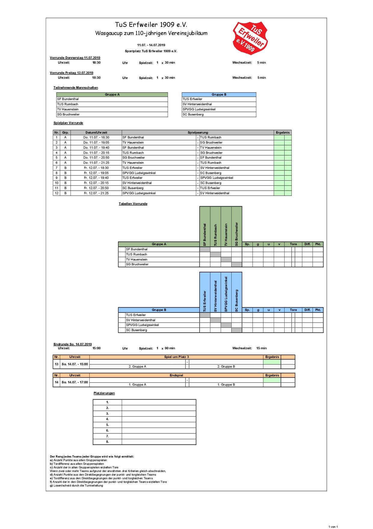 Spielplan Wasgau Cup 2019
